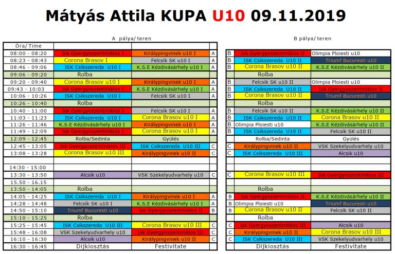 U10 - program