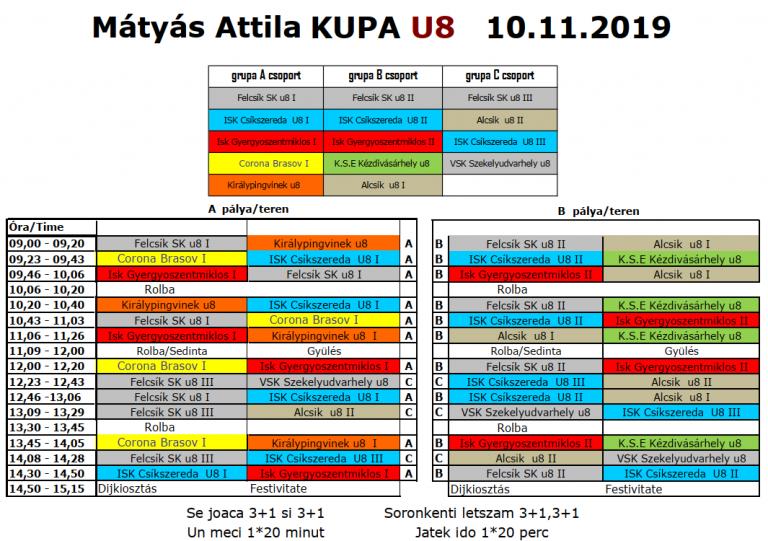 U8 - csoportok, program
